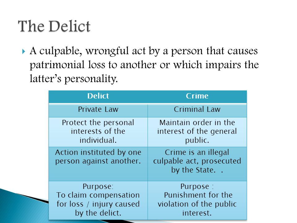  A culpable, wrongful act by a person that causes patrimonial loss to another or which impairs the latter's personality.