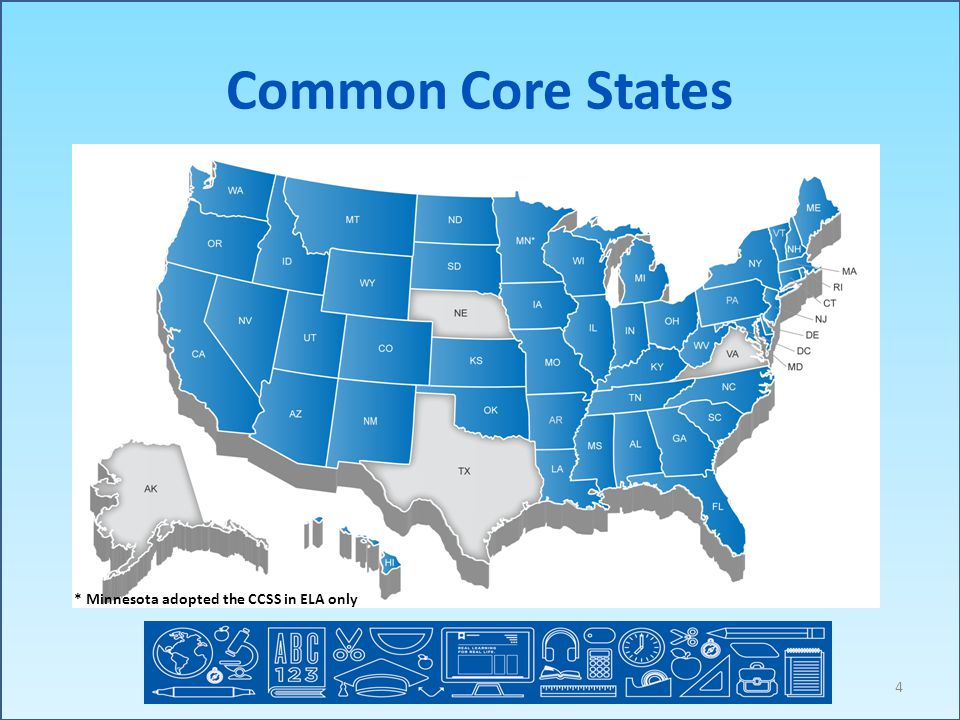 Common Core States * Minnesota adopted the CCSS in ELA only 4