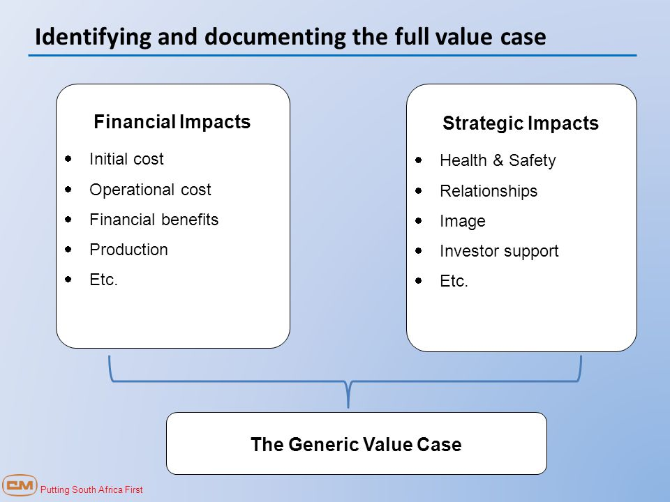 Putting South Africa First Identifying and documenting the full value case Financial Impacts  Initial cost  Operational cost  Financial benefits  Production  Etc.