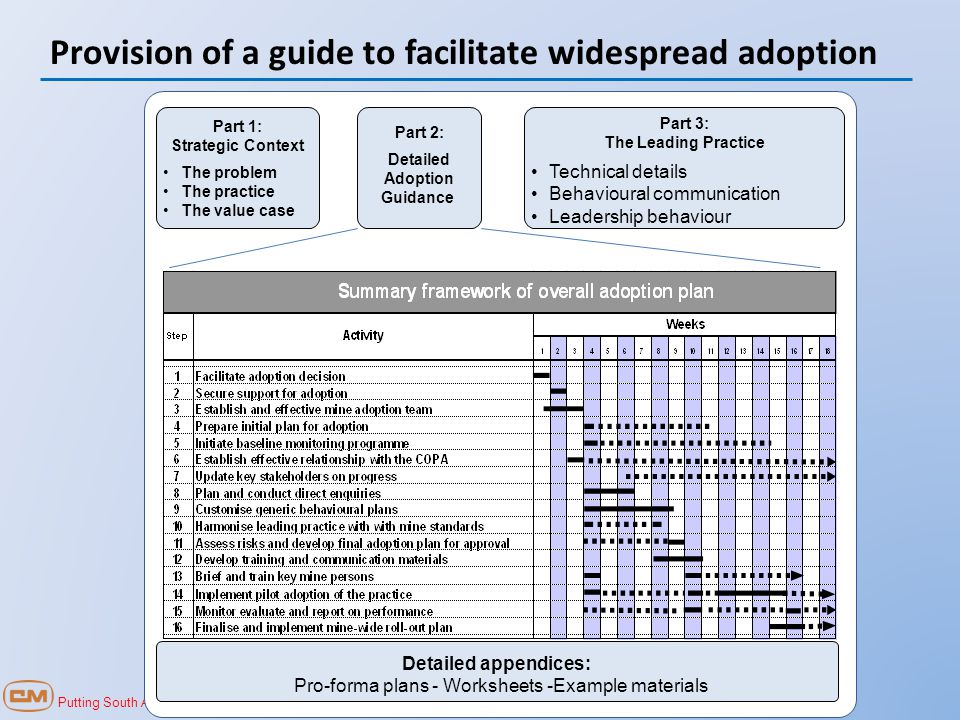 Putting South Africa First Provision of a guide to facilitate widespread adoption Part 1: Strategic Context The problem The practice The value case Part 2: Detailed Adoption Guidance Part 3: The Leading Practice Technical details Behavioural communication Leadership behaviour Detailed appendices: Pro-forma plans - Worksheets -Example materials