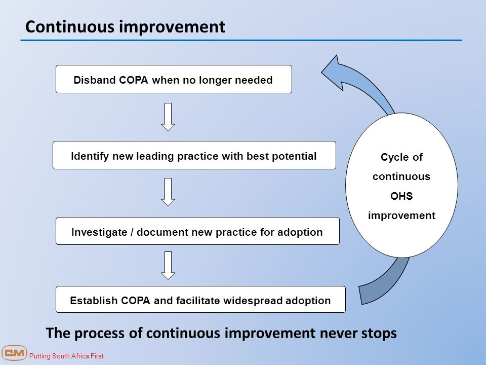Putting South Africa First Continuous improvement Establish COPA and facilitate widespread adoption Investigate / document new practice for adoption Identify new leading practice with best potential Disband COPA when no longer needed Cycle of continuous OHS improvement The process of continuous improvement never stops