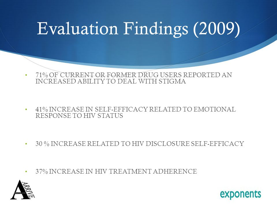 Evaluation Findings (2009) 71% OF CURRENT OR FORMER DRUG USERS REPORTED AN INCREASED ABILITY TO DEAL WITH STIGMA 41% INCREASE IN SELF-EFFICACY RELATED