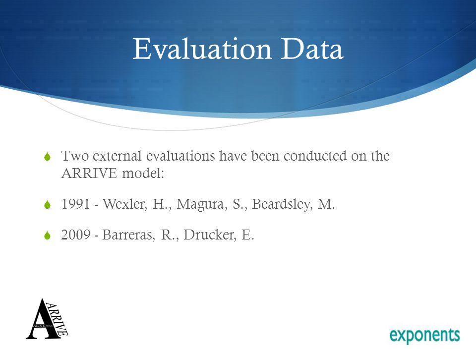 Evaluation Findings (1991)  394 parolees w/histories of IDU (81% male, 57% Black, 33% Latino/Hispanic; avg.