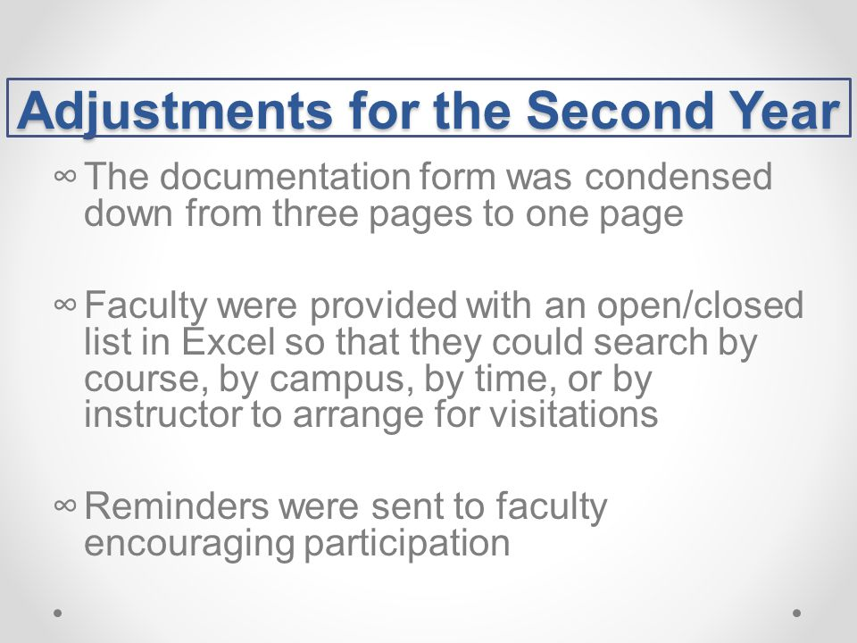 Adjustments for the Second Year ∞The documentation form was condensed down from three pages to one page ∞Faculty were provided with an open/closed list in Excel so that they could search by course, by campus, by time, or by instructor to arrange for visitations ∞Reminders were sent to faculty encouraging participation