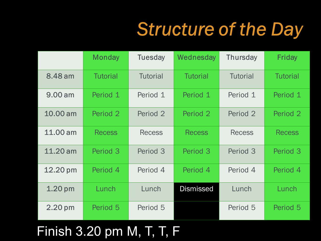 Structure of the Day MondayTuesdayWednesdayThursdayFriday 8.48 amTutorial 9.00 amPeriod 1 10.00 amPeriod 2 11.00 amRecess 11.20 amPeriod 3 12.20 pmPeriod 4 1.20 pmLunch DismissedLunch 2.20 pmPeriod 5 Finish 3.20 pm M, T, T, F