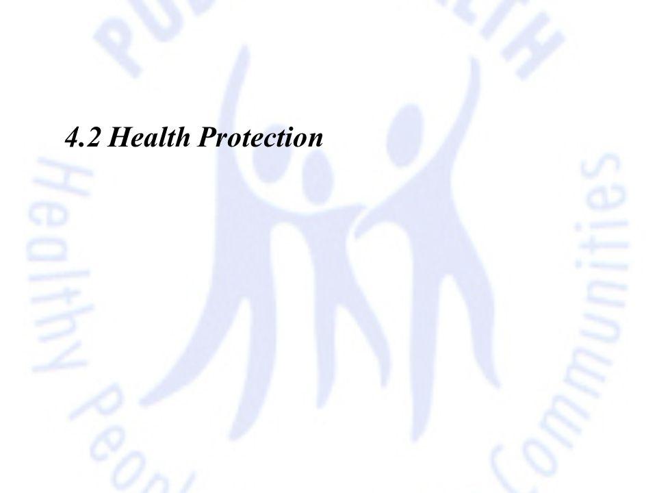 Legislative alignment and enforcement of the EU health acquis.