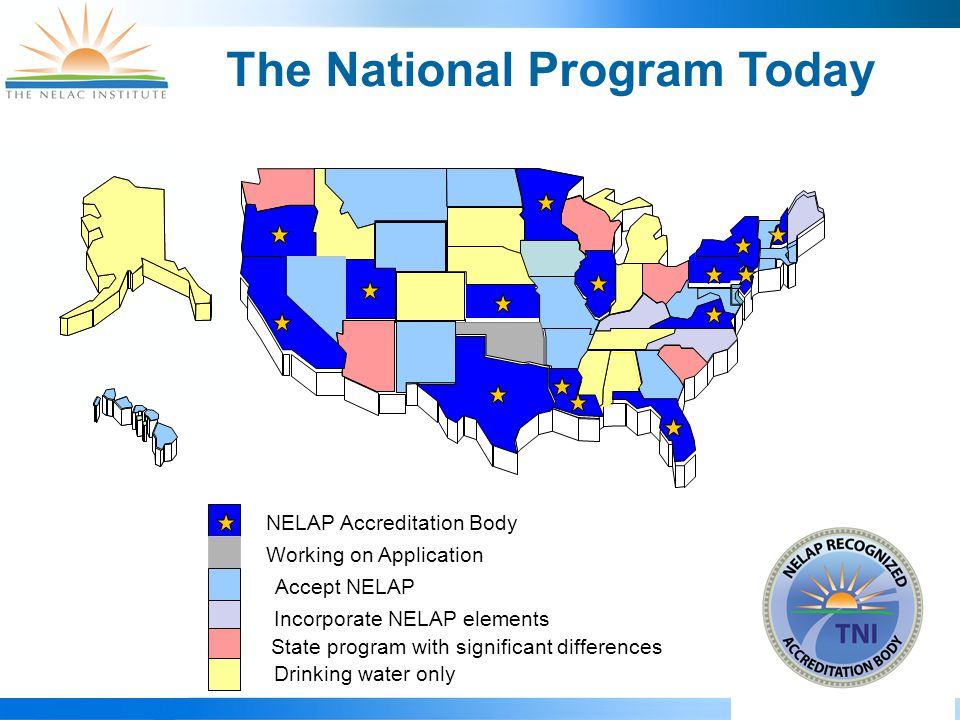 The National Program Today NELAP Accreditation Body Working on Application Accept NELAP Incorporate NELAP elements State program with significant differences Drinking water only