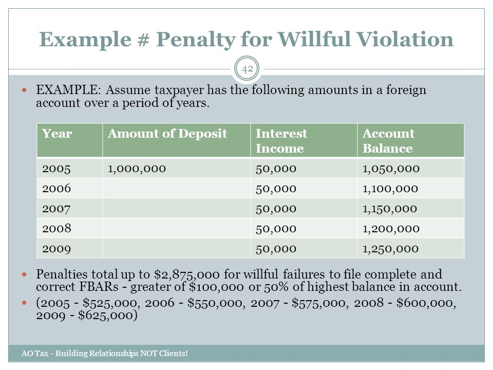 Example # Penalty for Willful Violation AO Tax - Building Relationships NOT Clients! 42 EXAMPLE: Assume taxpayer has the following amounts in a foreig