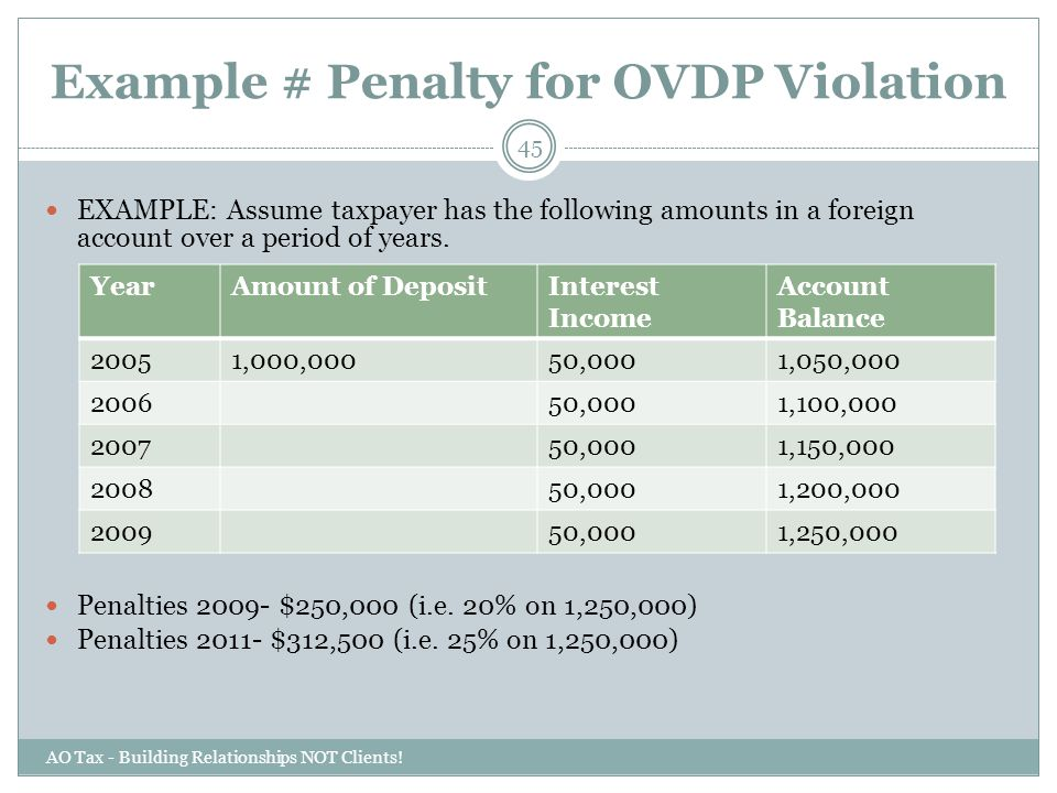 Example # Penalty for OVDP Violation AO Tax - Building Relationships NOT Clients! 45 EXAMPLE: Assume taxpayer has the following amounts in a foreign a