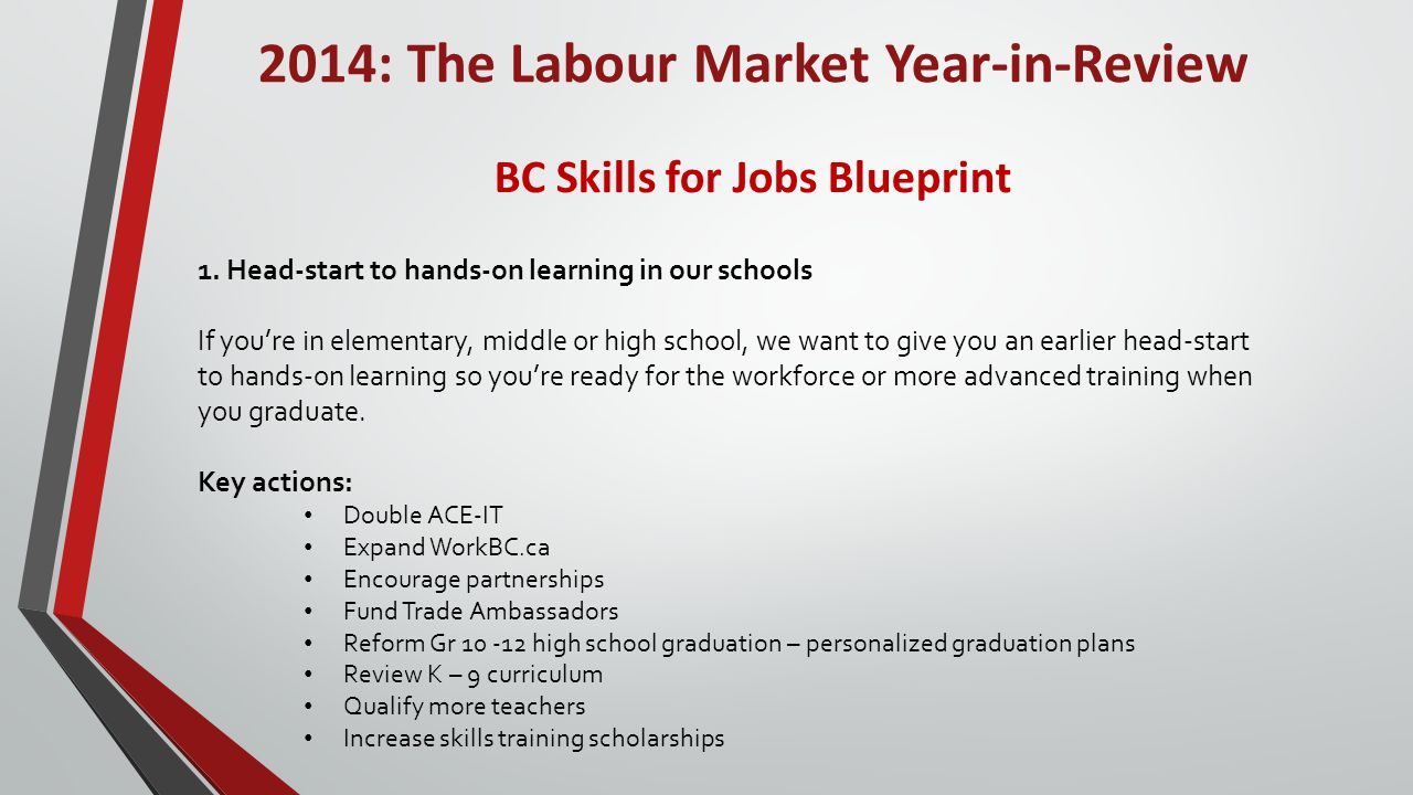 2014: The Labour Market Year-in-Review BC Skills for Jobs Blueprint 1.