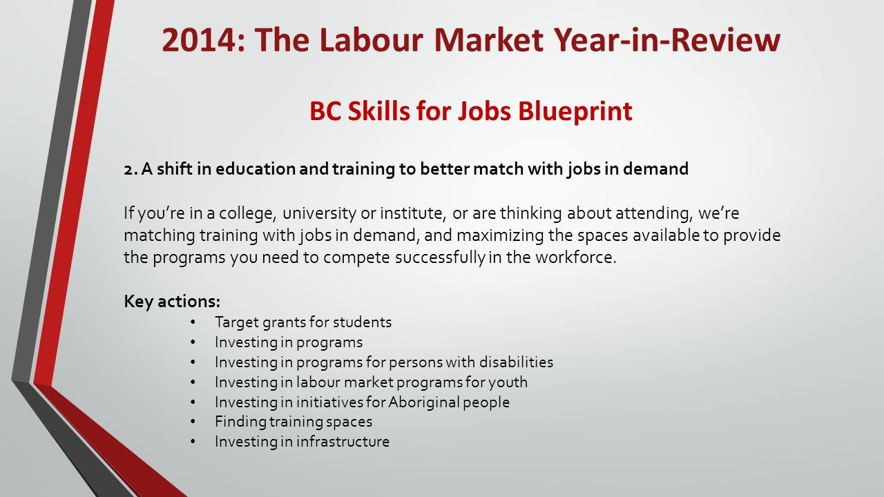 2014: The Labour Market Year-in-Review BC Skills for Jobs Blueprint 2.