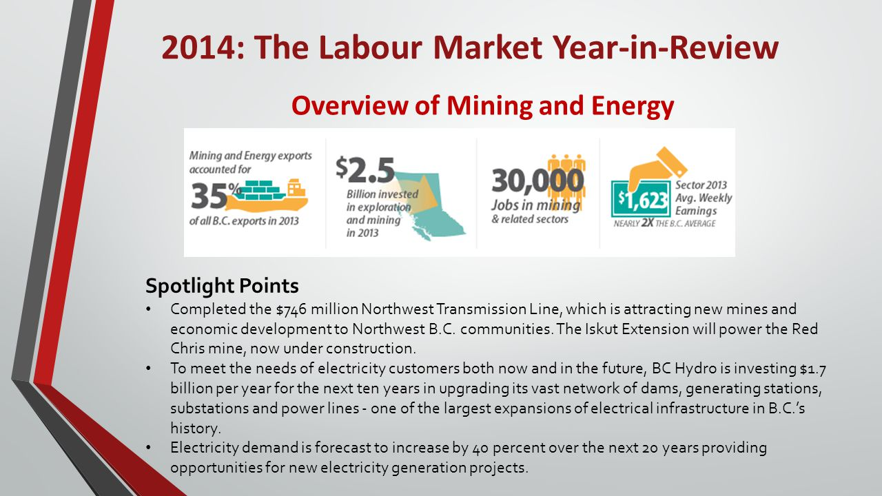 2014: The Labour Market Year-in-Review Overview of Mining and Energy Spotlight Points Completed the $746 million Northwest Transmission Line, which is attracting new mines and economic development to Northwest B.C.