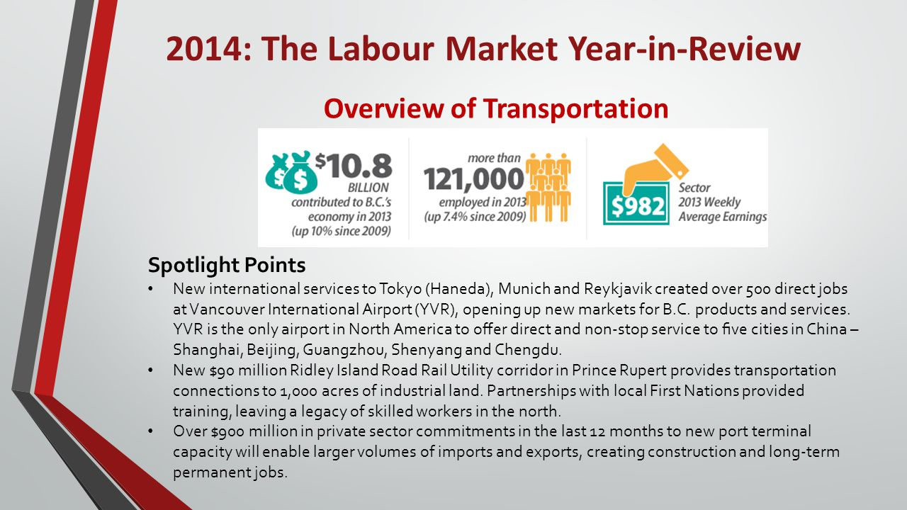 2014: The Labour Market Year-in-Review Overview of Transportation Spotlight Points New international services to Tokyo (Haneda), Munich and Reykjavik created over 500 direct jobs at Vancouver International Airport (YVR), opening up new markets for B.C.