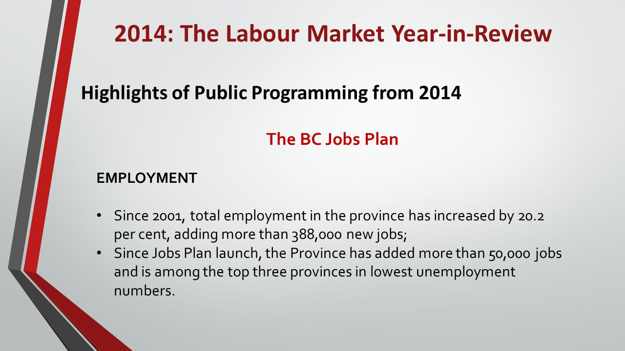 2014: The Labour Market Year-in-Review Overview of Technology and the Green Economy Spotlight Points Visual effects companies, software developers, life science and aerospace companies are clustered in B.C.