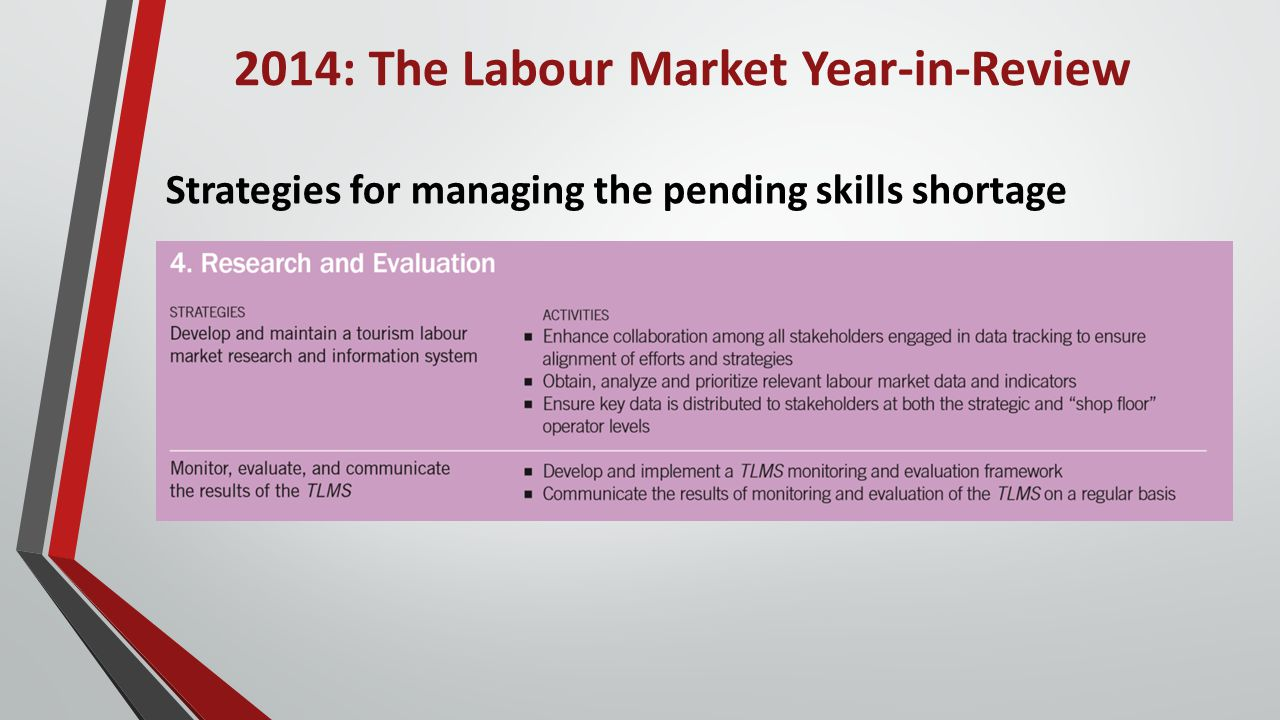 2014: The Labour Market Year-in-Review Strategies for managing the pending skills shortage