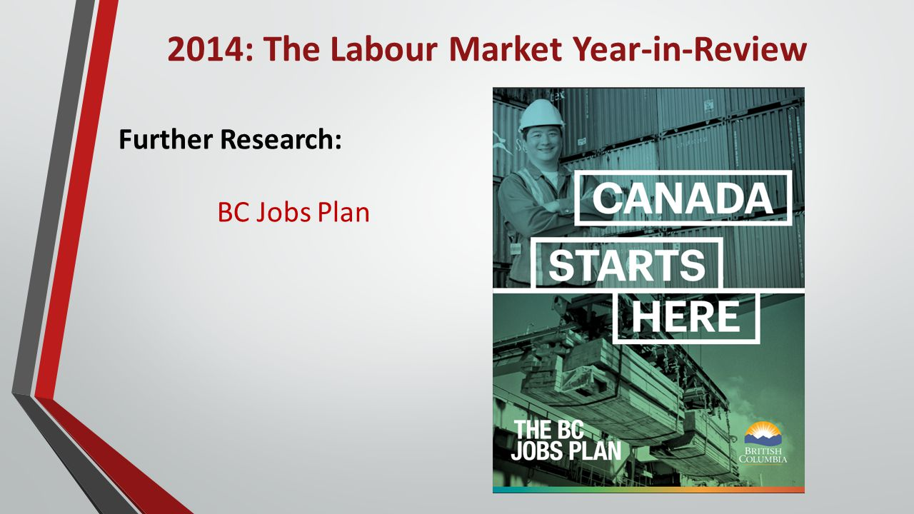 2014: The Labour Market Year-in-Review Further Research: BC Jobs Plan