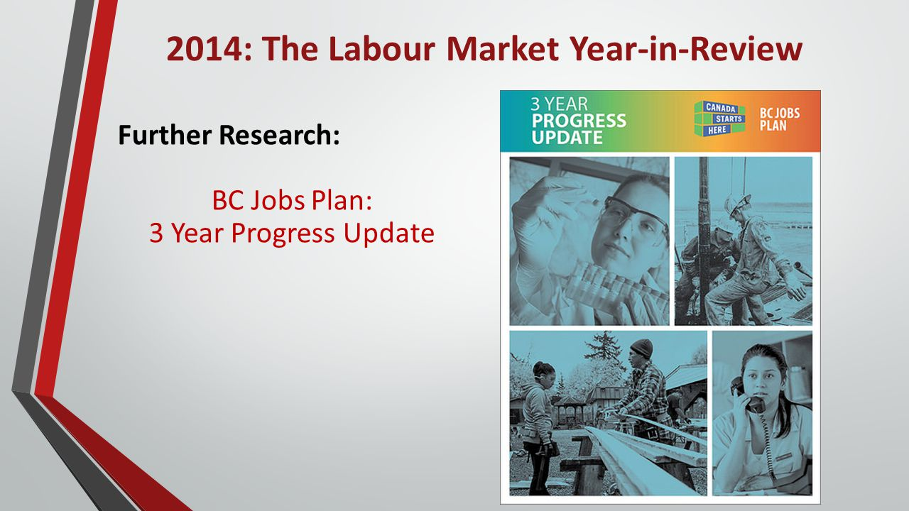 2014: The Labour Market Year-in-Review Further Research: BC Jobs Plan: 3 Year Progress Update