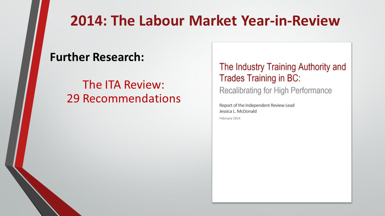 2014: The Labour Market Year-in-Review Further Research: The ITA Review: 29 Recommendations