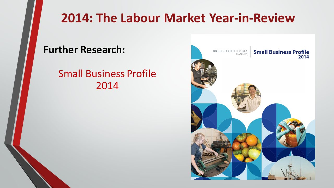 2014: The Labour Market Year-in-Review Further Research: Small Business Profile 2014