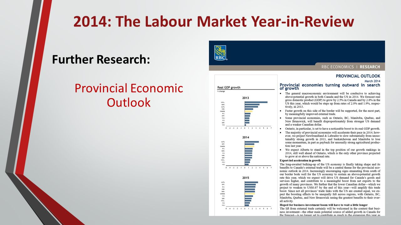 2014: The Labour Market Year-in-Review Further Research: Provincial Economic Outlook