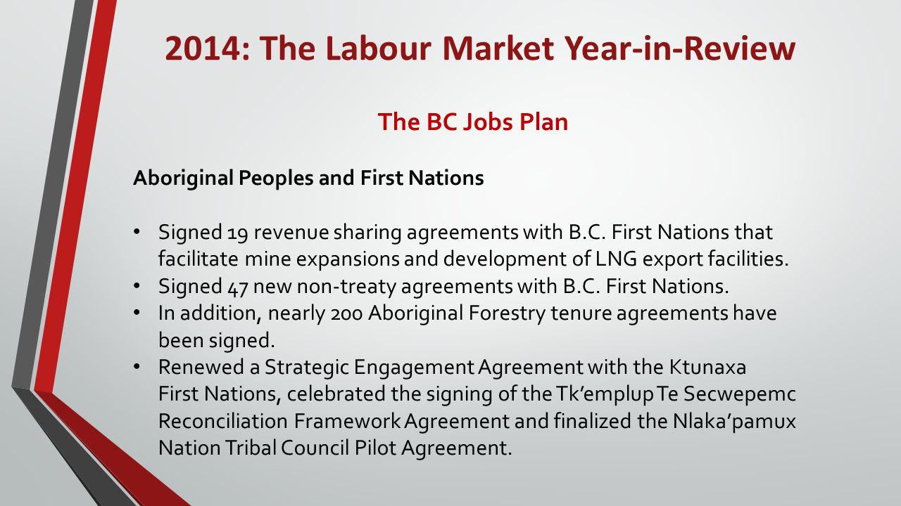 2014: The Labour Market Year-in-Review Projected job growth in BC's LNG industry