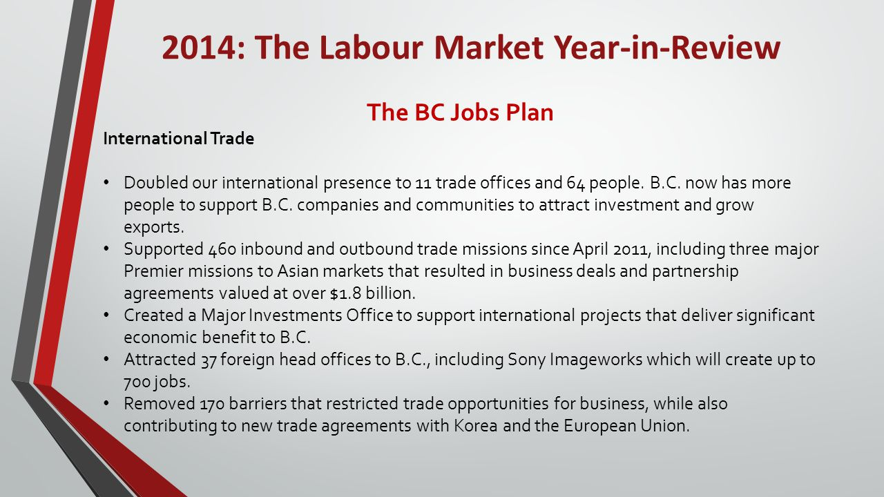 2014: The Labour Market Year-in-Review The future of job creation in B.C.