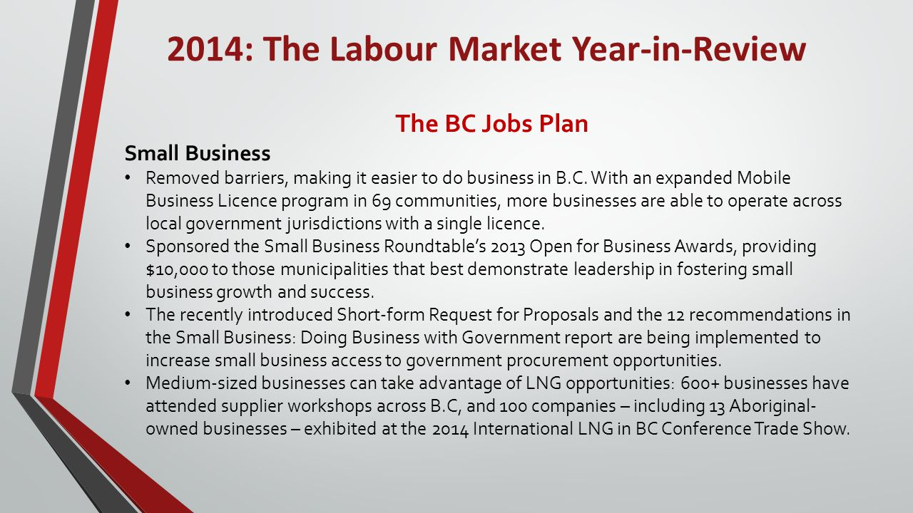 2014: The Labour Market Year-in-Review Tight labour market expected to ramp up in 2019