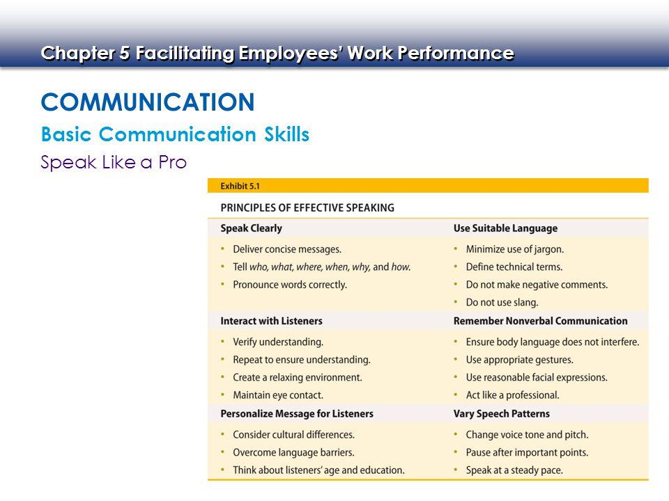 Chapter 5 Facilitating Employees' Work Performance COMMUNICATION Basic Communication Skills Speak Like a Pro