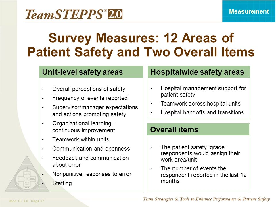 T EAM STEPPS 05.2 Mod 10 2.0 Page 17 Measurement Survey Measures: 12 Areas of Patient Safety and Two Overall Items Unit-level safety areasHospitalwide safety areas Overall perceptions of safety Frequency of events reported Supervisor/manager expectations and actions promoting safety Organizational learning— continuous improvement Teamwork within units Communication and openness Feedback and communication about error Nonpunitive responses to error Staffing Hospital management support for patient safety Teamwork across hospital units Hospital handoffs and transitions Overall items The patient safety grade respondents would assign their work area/unit The number of events the respondent reported in the last 12 months