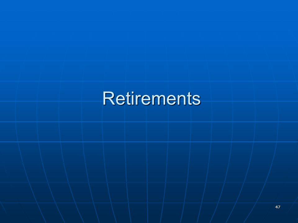 Retirements 47