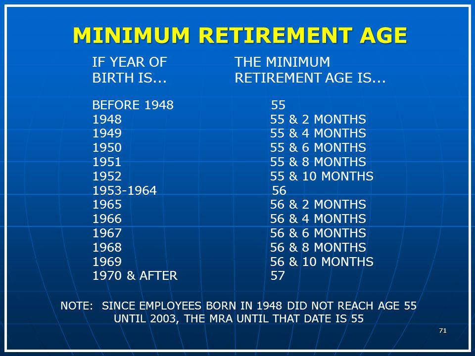 71 MINIMUM RETIREMENT AGE IF YEAR OFTHE MINIMUM BIRTH IS...RETIREMENT AGE IS... BEFORE 1948 55 1948 55 & 2 MONTHS 1949 55 & 4 MONTHS 1950 55 & 6 MONTH