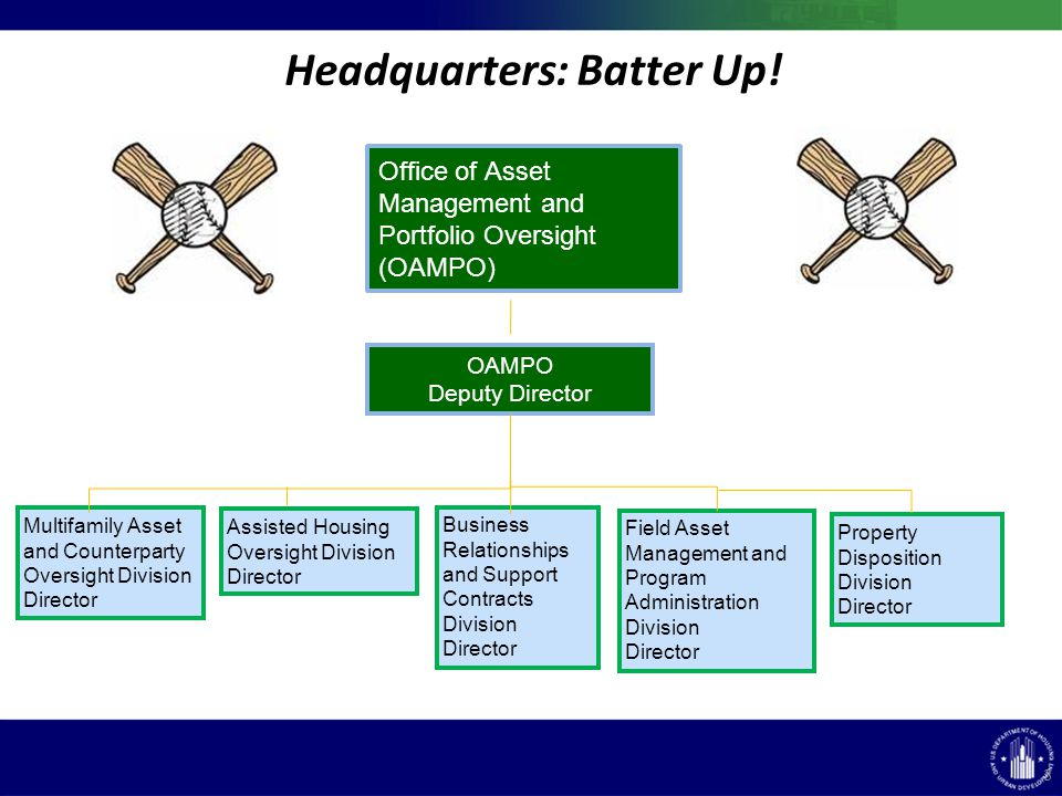 Field Asset Management and Program Administration Division Director Office of Asset Management and Portfolio Oversight (OAMPO) OAMPO Deputy Director Multifamily Asset and Counterparty Oversight Division Director Business Relationships and Support Contracts Division Director Property Disposition Division Director Headquarters: Batter Up.