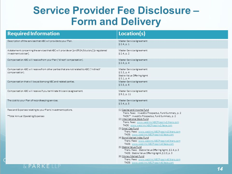 Service Provider Fee Disclosure – Form and Delivery 14 Required InformationLocation(s) Description of the services that ABC will provide to your Plan.