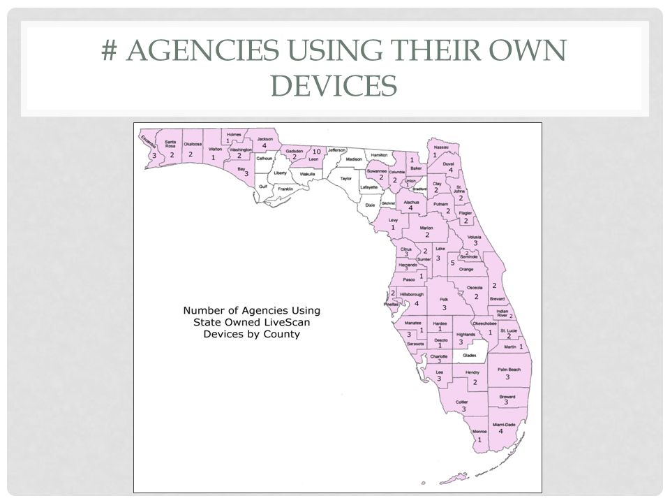 # AGENCIES USING THEIR OWN DEVICES