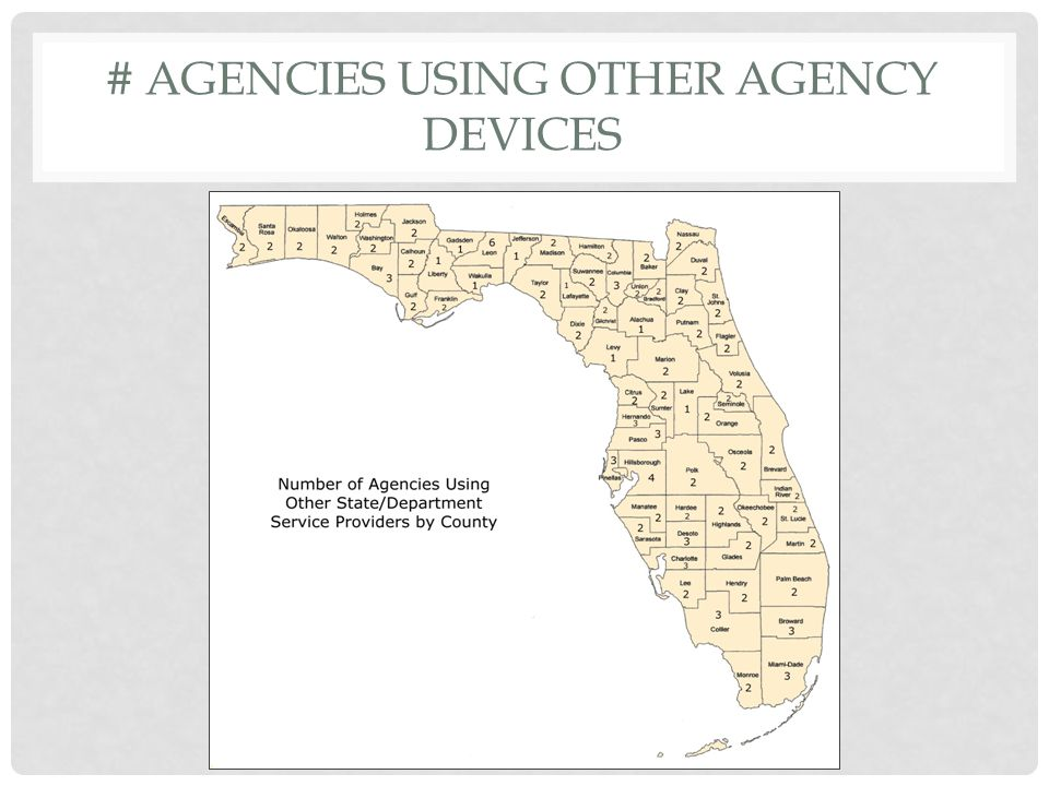 # AGENCIES USING OTHER AGENCY DEVICES