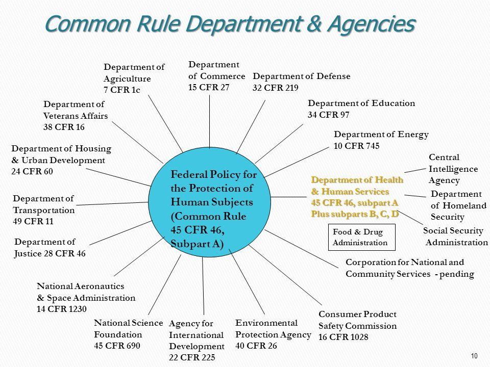 Common Rule Department & Agencies 10 Federal Policy for the Protection of Human Subjects (Common Rule 45 CFR 46, Subpart A) Department of Health & Human Services 45 CFR 46, subpart A Plus subparts B, C, D Central Intelligence Agency Department of Homeland Security Social Security Administration Food & Drug Administration Department of Energy 10 CFR 745 Department of Education 34 CFR 97 Department of Defense 32 CFR 219 Department of Commerce 15 CFR 27 Department of Agriculture 7 CFR 1c Department of Veterans Affairs 38 CFR 16 Department of Housing & Urban Development 24 CFR 60 Department of Transportation 49 CFR 11 Department of Justice 28 CFR 46 National Aeronautics & Space Administration 14 CFR 1230 National Science Foundation 45 CFR 690 Agency for International Development 22 CFR 225 Environmental Protection Agency 40 CFR 26 Consumer Product Safety Commission 16 CFR 1028 Corporation for National and Community Services - pending
