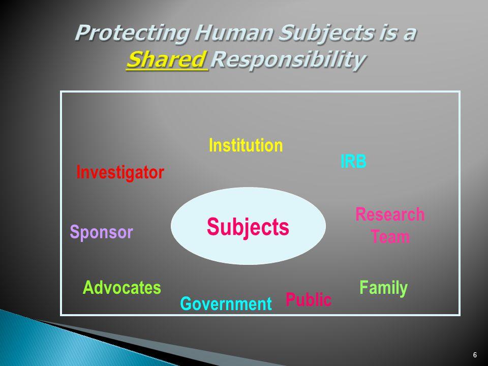 7 Ethical Principles  Nuremburg Code  Declaration of Helsinki  The Belmont Report