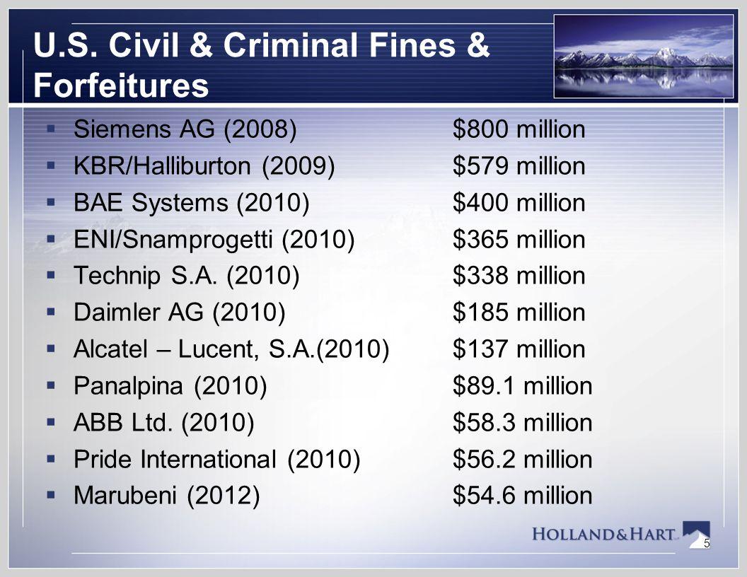 5  Siemens AG (2008)$800 million  KBR/Halliburton (2009)$579 million  BAE Systems (2010)$400 million  ENI/Snamprogetti (2010)$365 million  Technip S.A.