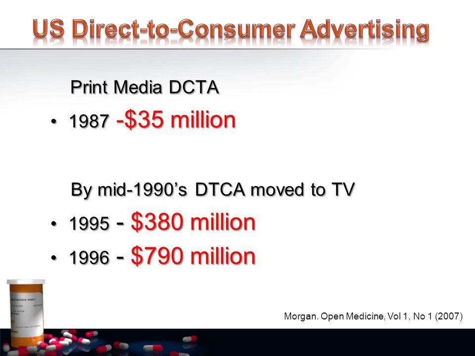 Print Media DCTA Print Media DCTA 1987 -$35 million1987 -$35 million By mid-1990's DTCA moved to TV By mid-1990's DTCA moved to TV 1995 - $380 million1995 - $380 million 1996 - $790 million1996 - $790 million Morgan.