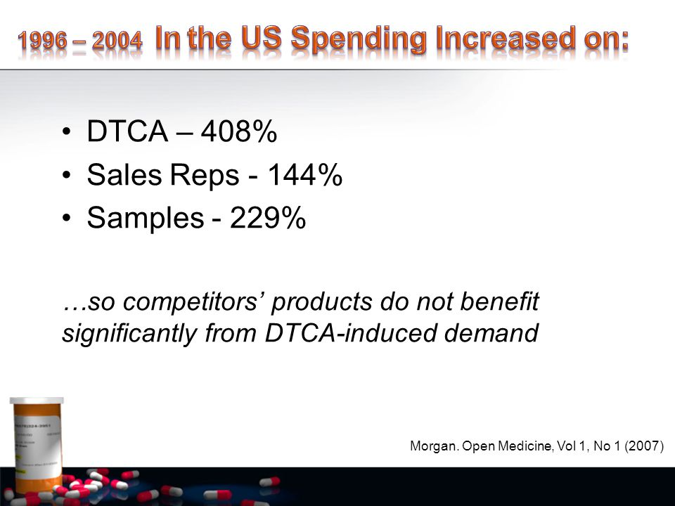 DTCA – 408% Sales Reps - 144% Samples - 229% …so competitors' products do not benefit significantly from DTCA-induced demand Morgan. Open Medicine, Vo