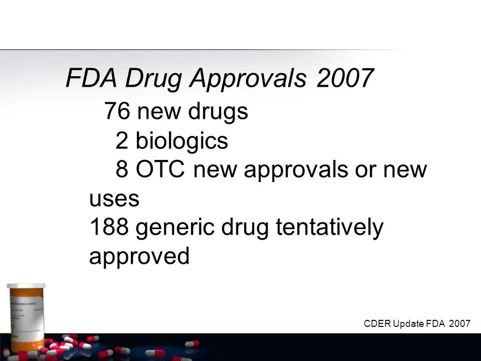 FDA Drug Approvals 2007 76 new drugs 2 biologics 8 OTC new approvals or new uses 188 generic drug tentatively approved CDER Update FDA 2007