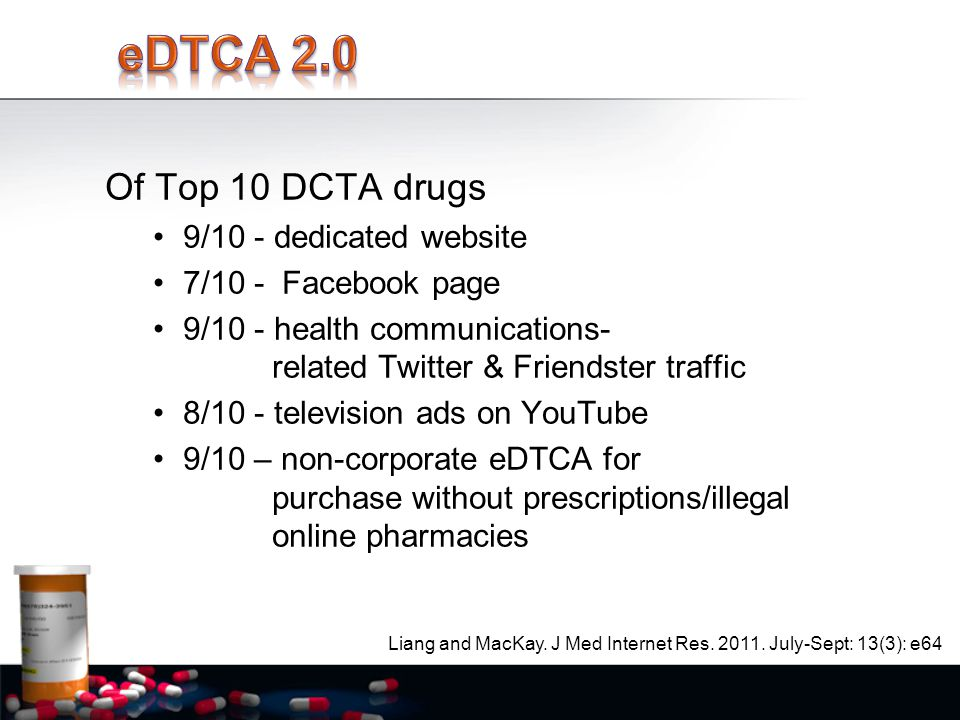 Of Top 10 DCTA drugs 9/10 - dedicated website 7/10 - Facebook page 9/10 - health communications- related Twitter & Friendster traffic 8/10 - television ads on YouTube 9/10 – non-corporate eDTCA for purchase without prescriptions/illegal online pharmacies Liang and MacKay.