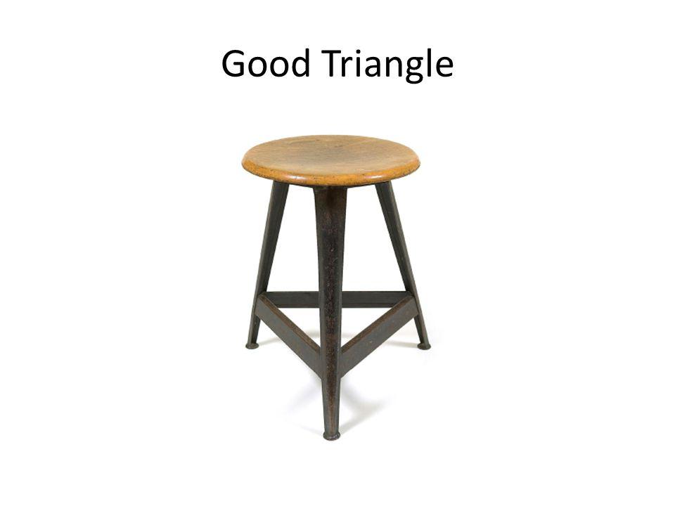Good Triangle
