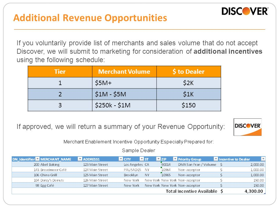 Additional Revenue Opportunities If you voluntarily provide list of merchants and sales volume that do not accept Discover, we will submit to marketing for consideration of additional incentives using the following schedule: If approved, we will return a summary of your Revenue Opportunity: TierMerchant Volume$ to Dealer 1$5M+$2K 2$1M - $5M$1K 3$250k - $1M$150
