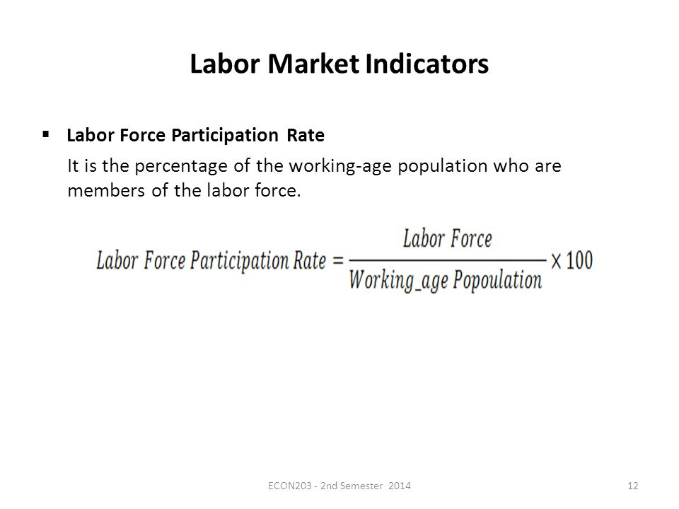 Labor Market Indicators  Labor Force Participation Rate It is the percentage of the working-age population who are members of the labor force.