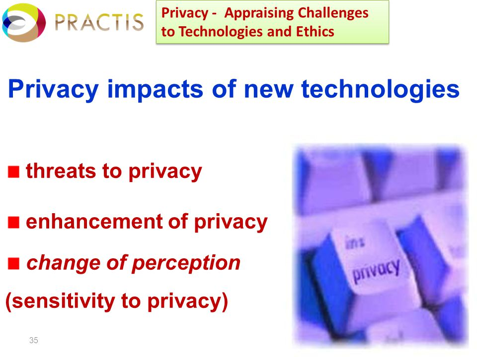 threats to privacy enhancement of privacy change of perception (sensitivity to privacy) Privacy impacts of new technologies 35 Privacy - Appraising Challenges to Technologies and Ethics