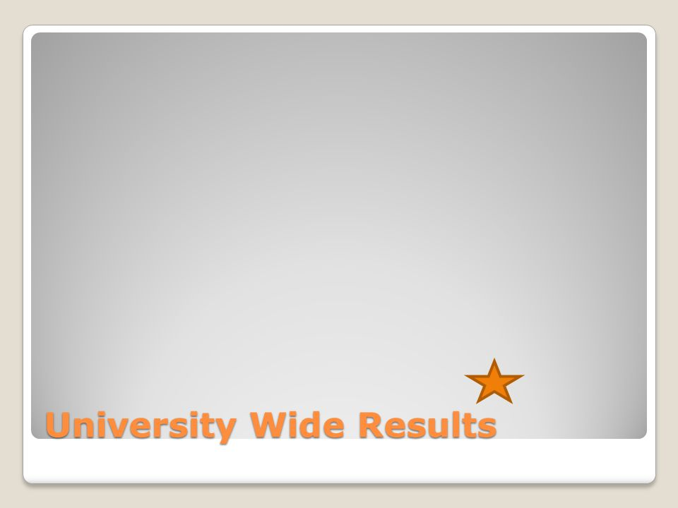 University Wide Results