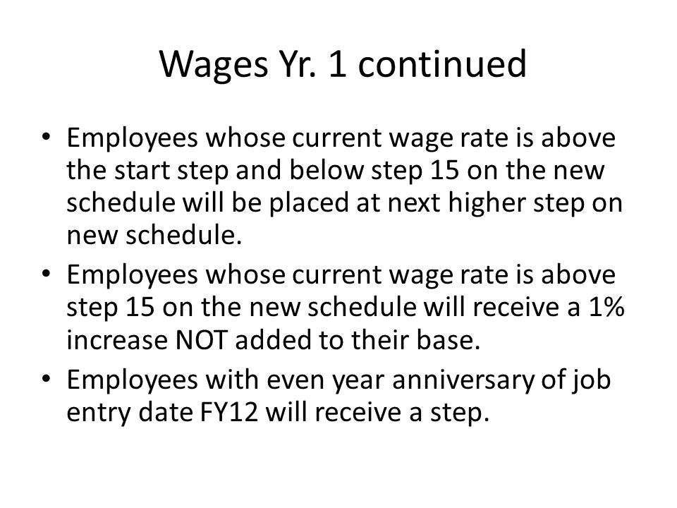Wages Yr.