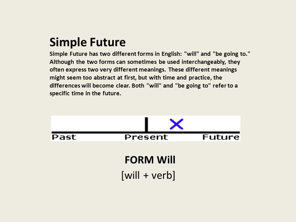 Simple Future Simple Future has two different forms in English: will and be going to. Although the two forms can sometimes be used interchangeably, they often express two very different meanings.