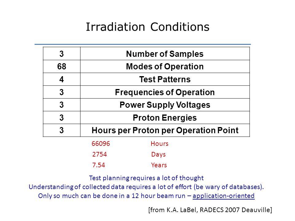 Irradiation Conditions 66096Hours 2754Days 7.54Years Test planning requires a lot of thought Understanding of collected data requires a lot of effort (be wary of databases).